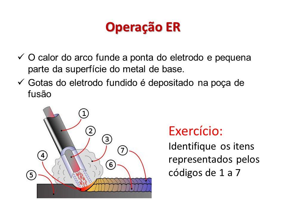 Operação ER O calor do arco funde a ponta do eletrodo e pequena parte da superfície do metal de base. Gotas do eletrodo fundido é depositado na poça d