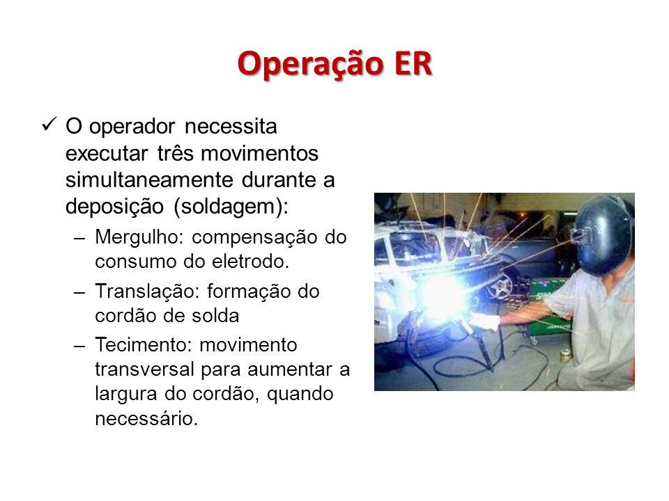 Operação ER O operador necessita executar três movimentos simultaneamente durante a deposição (soldagem): –Mergulho: compensação do consumo do eletrod