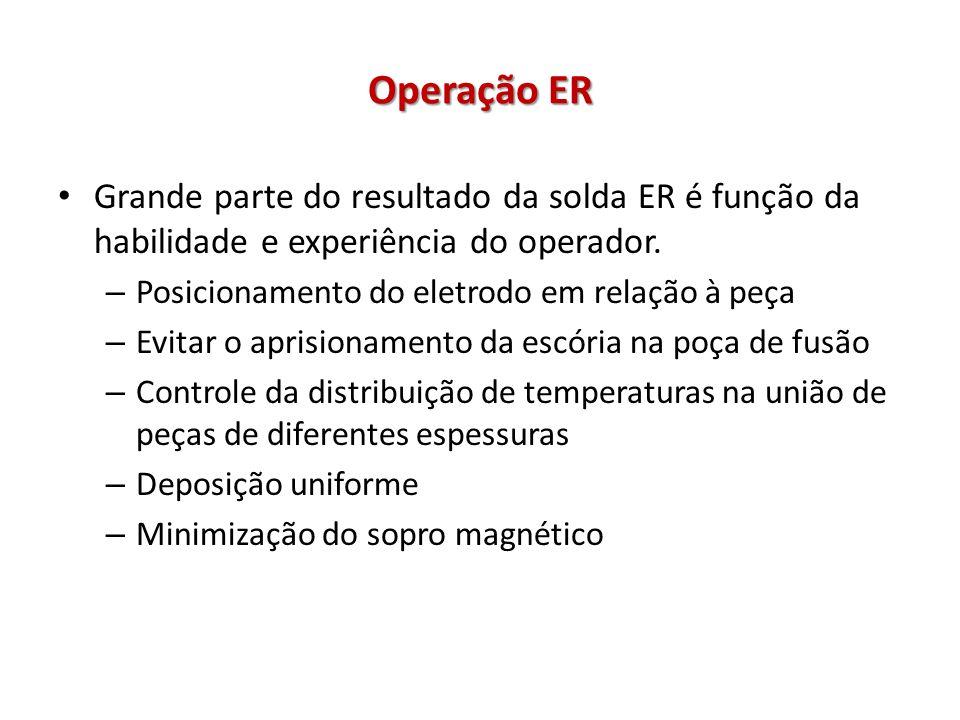 Operação ER Grande parte do resultado da solda ER é função da habilidade e experiência do operador. – Posicionamento do eletrodo em relação à peça – E