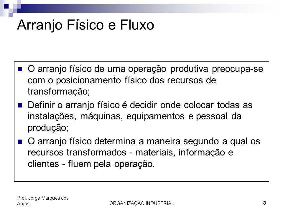 ORGANIZAÇÃO INDUSTRIAL3 Prof. Jorge Marques dos Anjos Arranjo Físico e Fluxo O arranjo físico de uma operação produtiva preocupa-se com o posicionamen