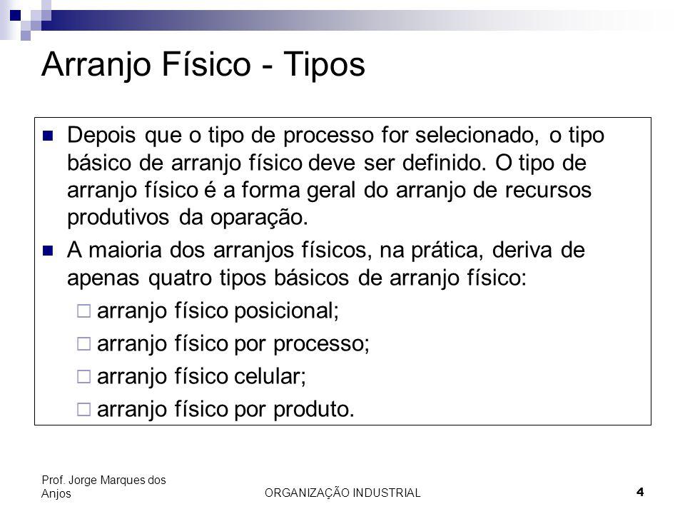 ORGANIZAÇÃO INDUSTRIAL4 Prof. Jorge Marques dos Anjos Arranjo Físico - Tipos Depois que o tipo de processo for selecionado, o tipo básico de arranjo f