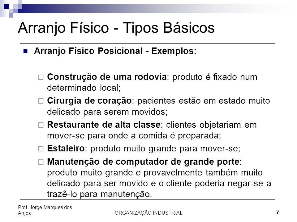 ORGANIZAÇÃO INDUSTRIAL7 Prof. Jorge Marques dos Anjos Arranjo Físico - Tipos Básicos Arranjo Físico Posicional - Exemplos: Construção de uma rodovia: