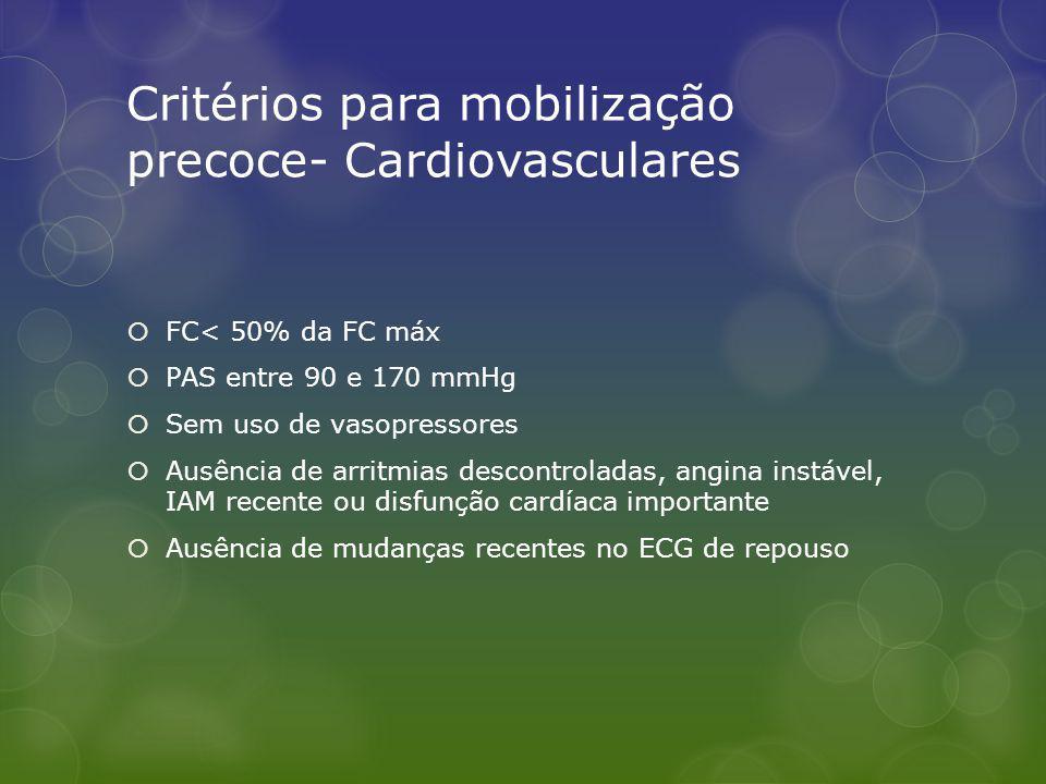 Critérios para mobilização precoce- Cardiovasculares FC< 50% da FC máx PAS entre 90 e 170 mmHg Sem uso de vasopressores Ausência de arritmias descontroladas, angina instável, IAM recente ou disfunção cardíaca importante Ausência de mudanças recentes no ECG de repouso