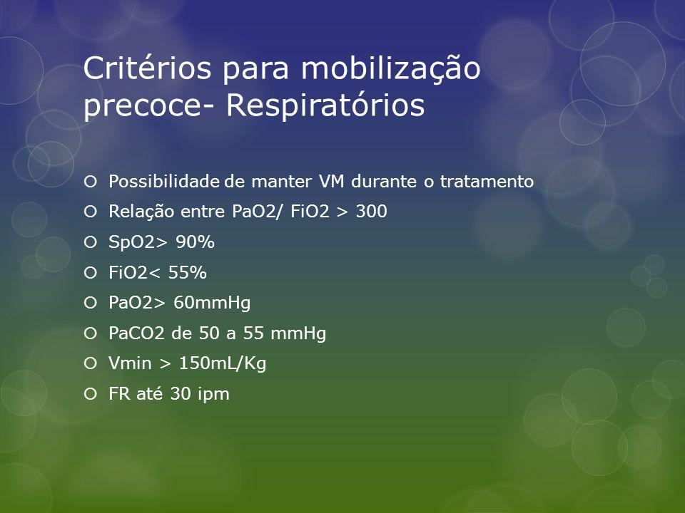 Critérios para mobilização precoce- Respiratórios Possibilidade de manter VM durante o tratamento Relação entre PaO2/ FiO2 > 300 SpO2> 90% FiO2< 55% PaO2> 60mmHg PaCO2 de 50 a 55 mmHg Vmin > 150mL/Kg FR até 30 ipm