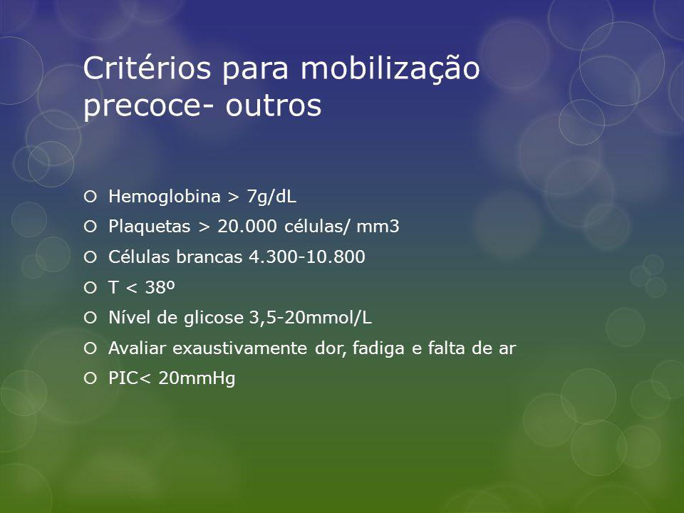Critérios para mobilização precoce- outros Hemoglobina > 7g/dL Plaquetas > 20.000 células/ mm3 Células brancas 4.300-10.800 T < 38º Nível de glicose 3,5-20mmol/L Avaliar exaustivamente dor, fadiga e falta de ar PIC< 20mmHg