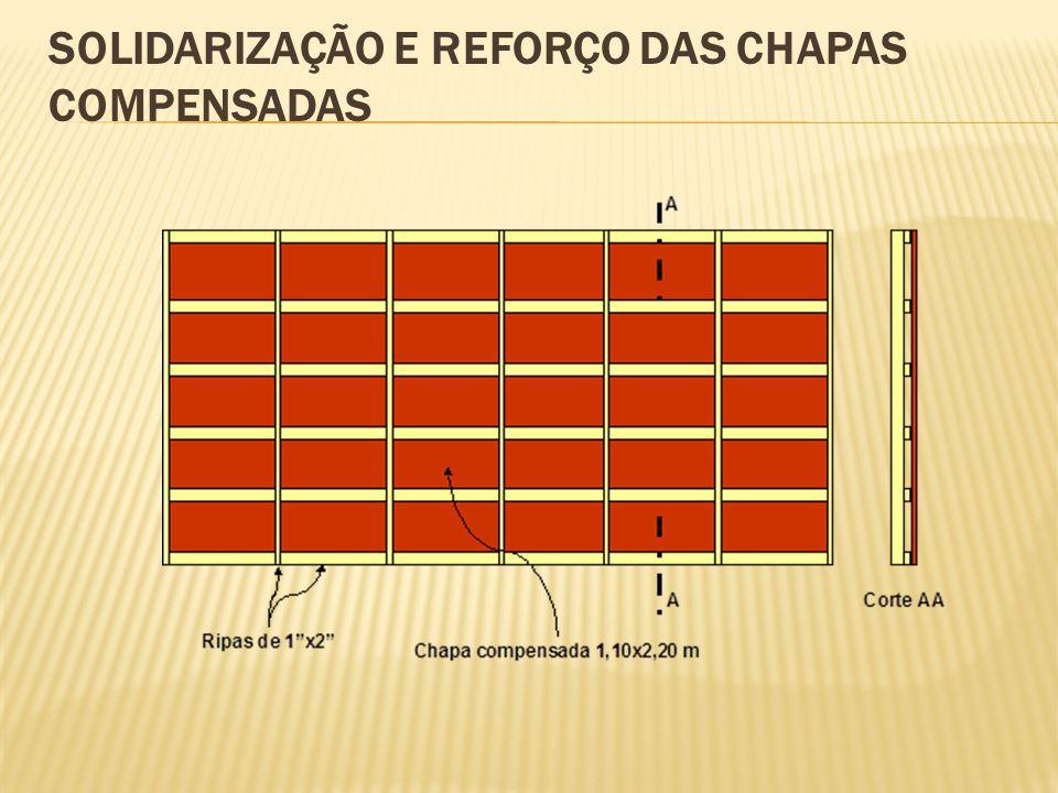 SOLIDARIZAÇÃO E REFORÇO DAS CHAPAS COMPENSADAS