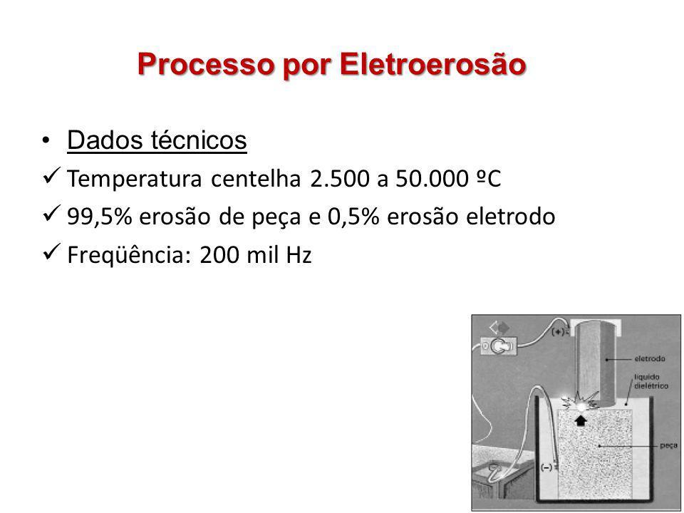 Processo por Eletroerosão Dados técnicos Temperatura centelha 2.500 a 50.000 ºC 99,5% erosão de peça e 0,5% erosão eletrodo Freqüência: 200 mil Hz