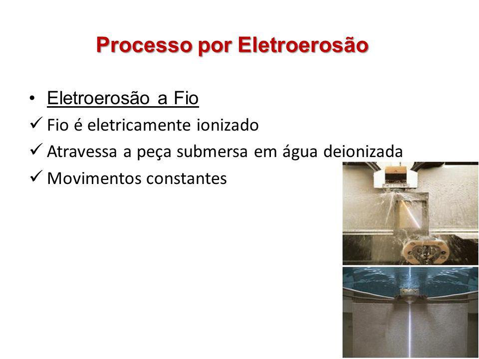 Processo por Eletroerosão Eletroerosão a Fio Fio é eletricamente ionizado Atravessa a peça submersa em água deionizada Movimentos constantes