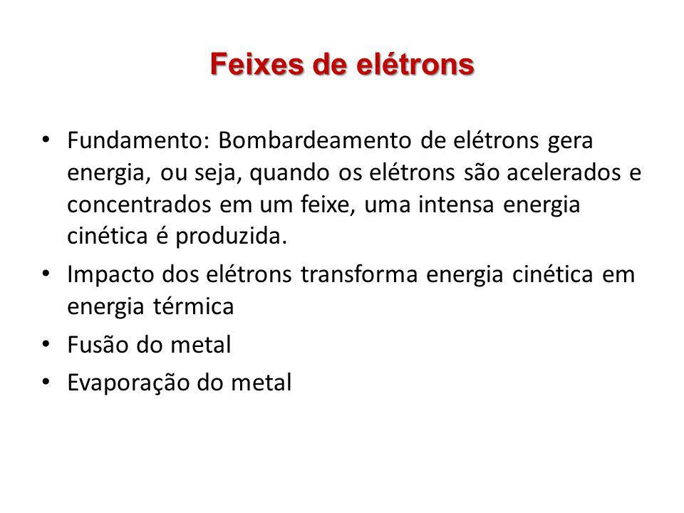 Feixes de elétrons Fundamento: Bombardeamento de elétrons gera energia, ou seja, quando os elétrons são acelerados e concentrados em um feixe, uma int