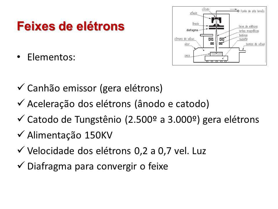 Feixes de elétrons Elementos: Canhão emissor (gera elétrons) Aceleração dos elétrons (ânodo e catodo) Catodo de Tungstênio (2.500º a 3.000º) gera elét