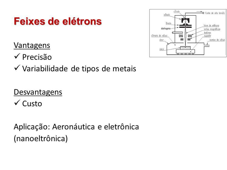 Feixes de elétrons Vantagens Precisão Variabilidade de tipos de metais Desvantagens Custo Aplicação: Aeronáutica e eletrônica (nanoeltrônica)
