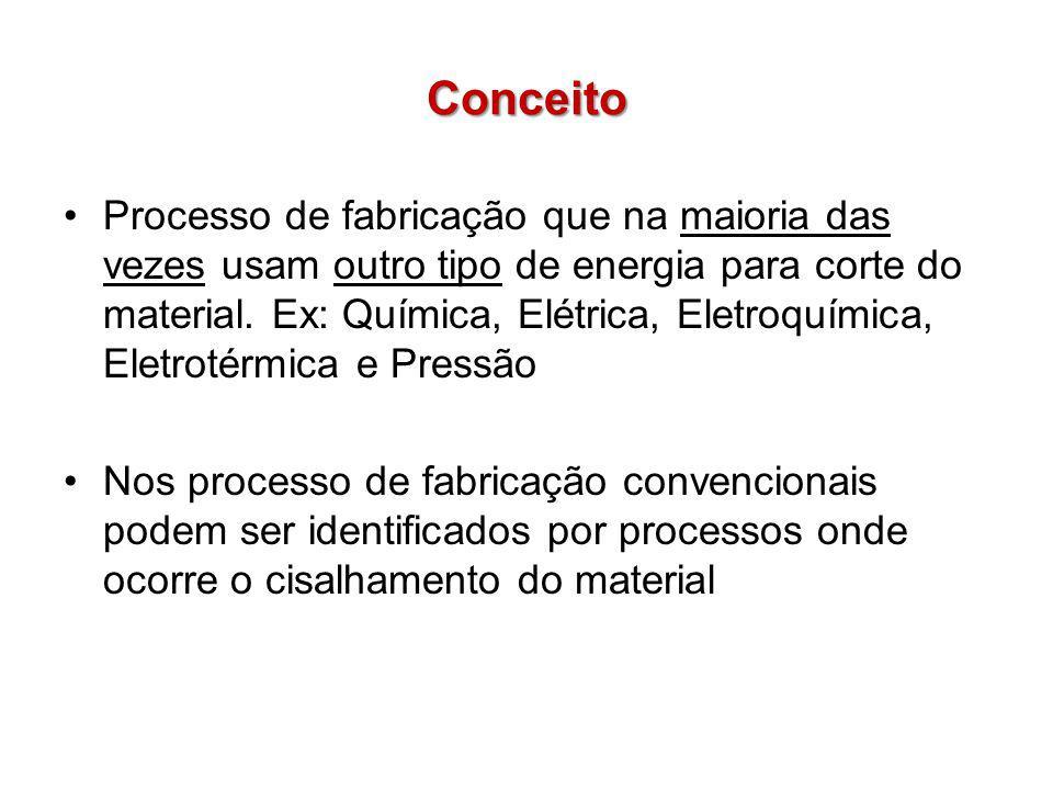 Conceito Processo de fabricação que na maioria das vezes usam outro tipo de energia para corte do material. Ex: Química, Elétrica, Eletroquímica, Elet