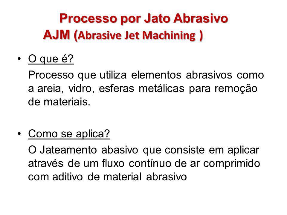 Processo por Jato Abrasivo AJM ( Abrasive Jet Machining ) O que é? Processo que utiliza elementos abrasivos como a areia, vidro, esferas metálicas par