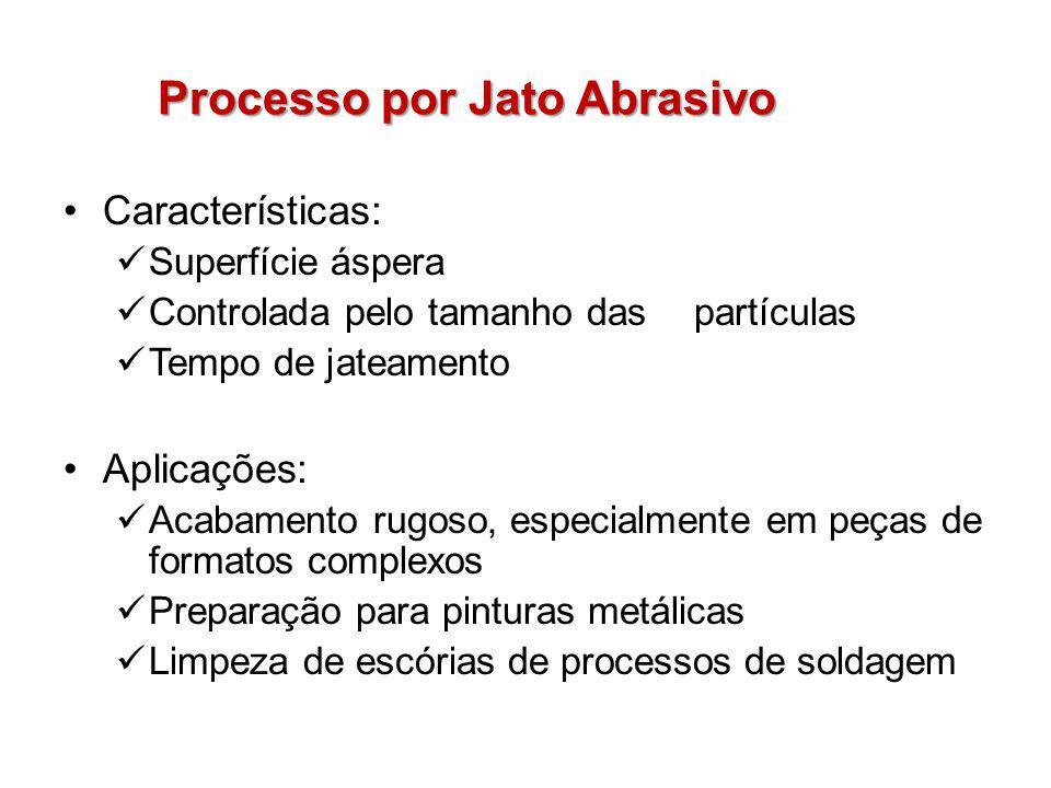 Processo por Jato Abrasivo Características: Superfície áspera Controlada pelo tamanho das partículas Tempo de jateamento Aplicações: Acabamento rugoso