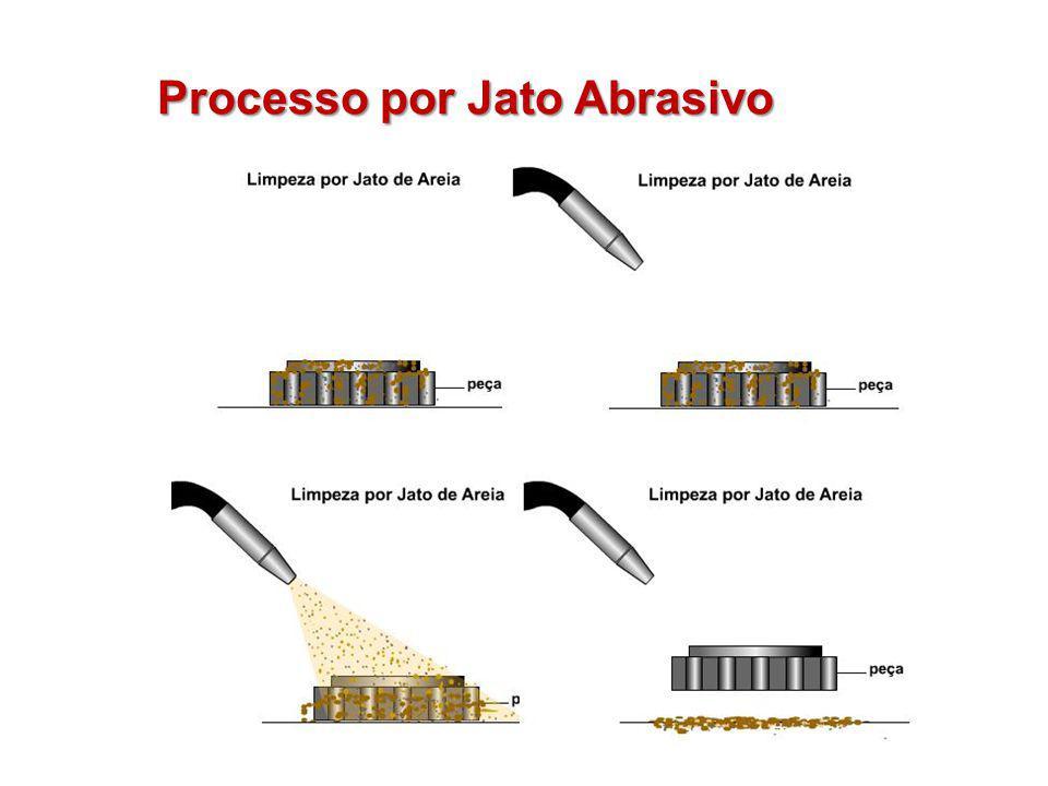 Processo por Eletroerosão EDM ( Electrical Discharge Machining ) O que é.
