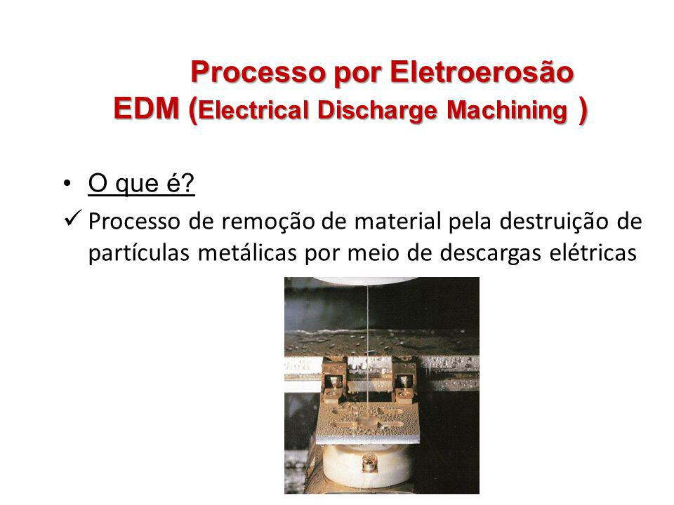 Processo por Eletroerosão Elementos no Processo Peça se ser usinada (metal) Eletrodo (cobre, grafite, Tungstênio, aço) Fluído Isolante (óleos, querosenes): dielétrico.