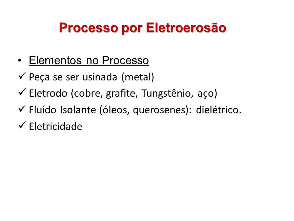 Processo por Eletroerosão Elementos no Processo Peça se ser usinada (metal) Eletrodo (cobre, grafite, Tungstênio, aço) Fluído Isolante (óleos, querose