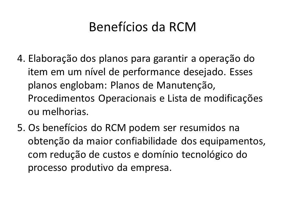 Benefícios da RCM 4. Elaboração dos planos para garantir a operação do item em um nível de performance desejado. Esses planos englobam: Planos de Manu
