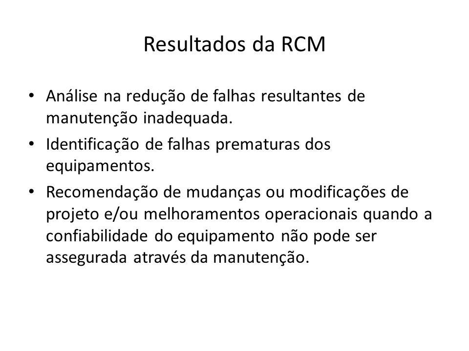 Resultados da RCM Análise na redução de falhas resultantes de manutenção inadequada. Identificação de falhas prematuras dos equipamentos. Recomendação