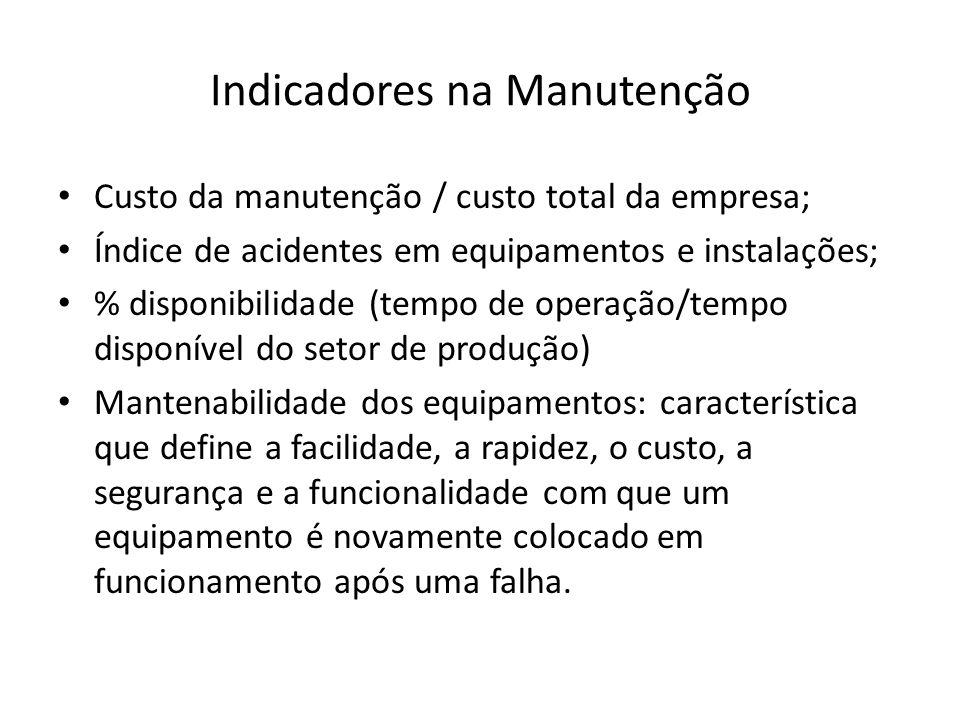 Indicadores na Manutenção Custo da manutenção / custo total da empresa; Índice de acidentes em equipamentos e instalações; % disponibilidade (tempo de