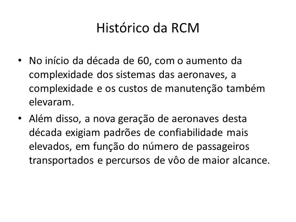 Histórico da RCM No início da década de 60, com o aumento da complexidade dos sistemas das aeronaves, a complexidade e os custos de manutenção também