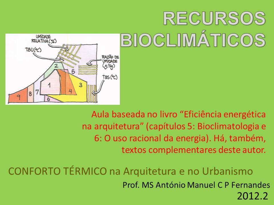 Prof. MS António Manuel C P Fernandes 2012.2 CONFORTO TÉRMICO na Arquitetura e no Urbanismo Aula baseada no livro Eficiência energética na arquitetura