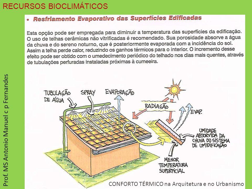 RECURSOS BIOCLIMÁTICOS Prof. MS Antonio Manuel c p Fernandes CONFORTO TÉRMICO na Arquitetura e no Urbanismo