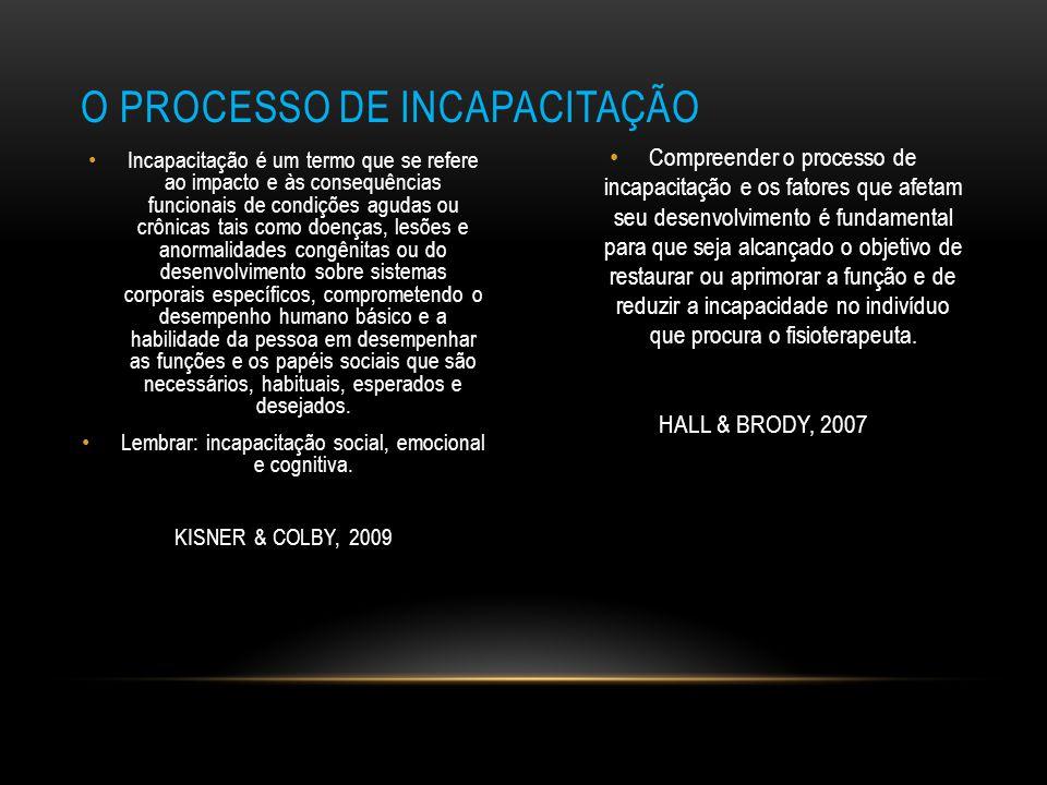 PROCESSO DE INCAPACITAÇÃO Patologia Doença Deficiência Limitações funcionais Incapacidade