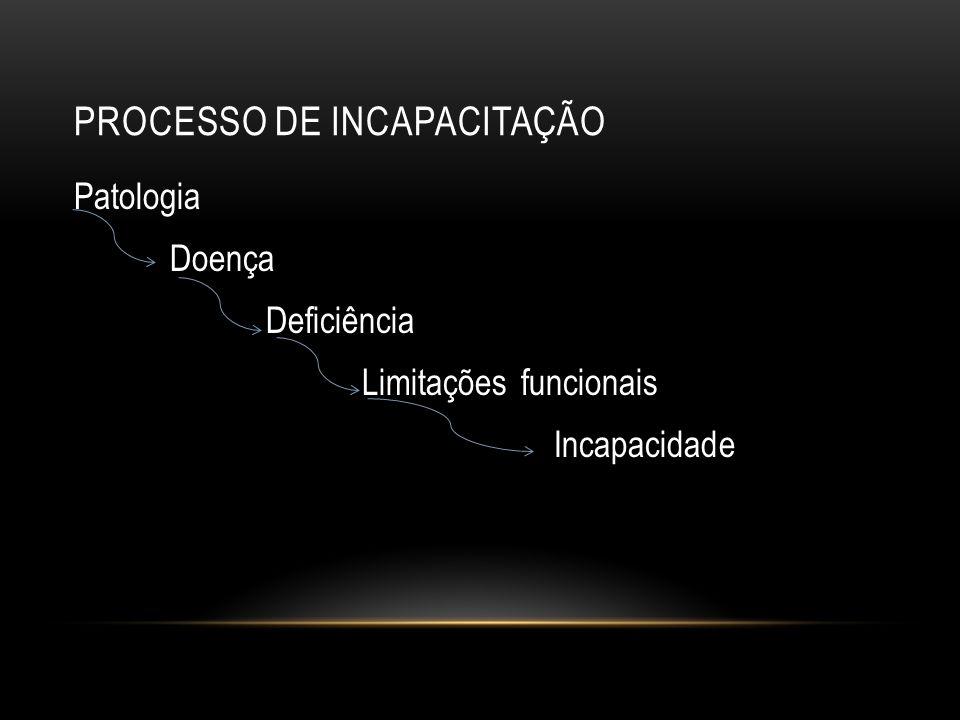 PROCESSO DE INCAPACITAÇÃO- CONCEITOS Deficiência: é uma perda ou anormalidade da estrutura ou função anatômica, fisiológica ou psicológica.