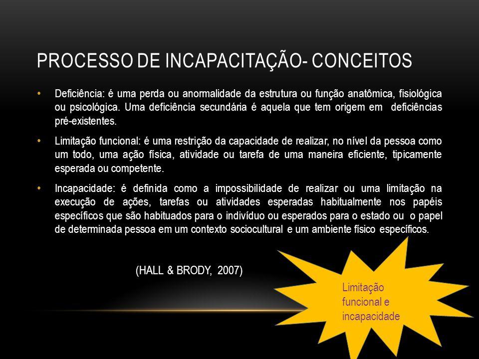 PROCESSO DE INCAPACITAÇÃO- CONCEITOS Deficiência: é uma perda ou anormalidade da estrutura ou função anatômica, fisiológica ou psicológica. Uma defici