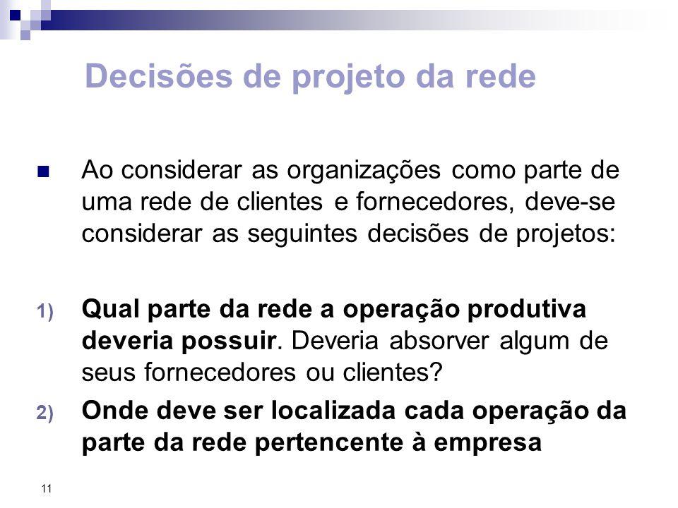 11 Decisões de projeto da rede Ao considerar as organizações como parte de uma rede de clientes e fornecedores, deve-se considerar as seguintes decisões de projetos: 1) Qual parte da rede a operação produtiva deveria possuir.
