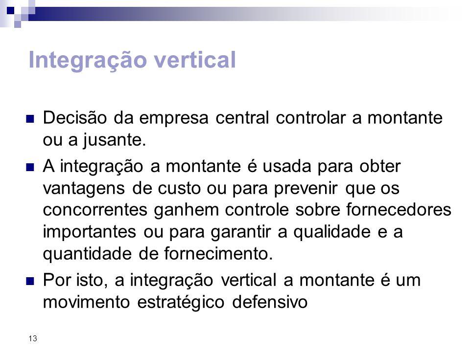 13 Integração vertical Decisão da empresa central controlar a montante ou a jusante.