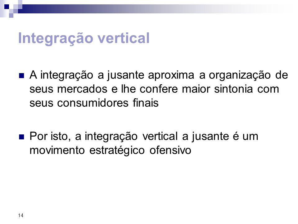 14 Integração vertical A integração a jusante aproxima a organização de seus mercados e lhe confere maior sintonia com seus consumidores finais Por isto, a integração vertical a jusante é um movimento estratégico ofensivo