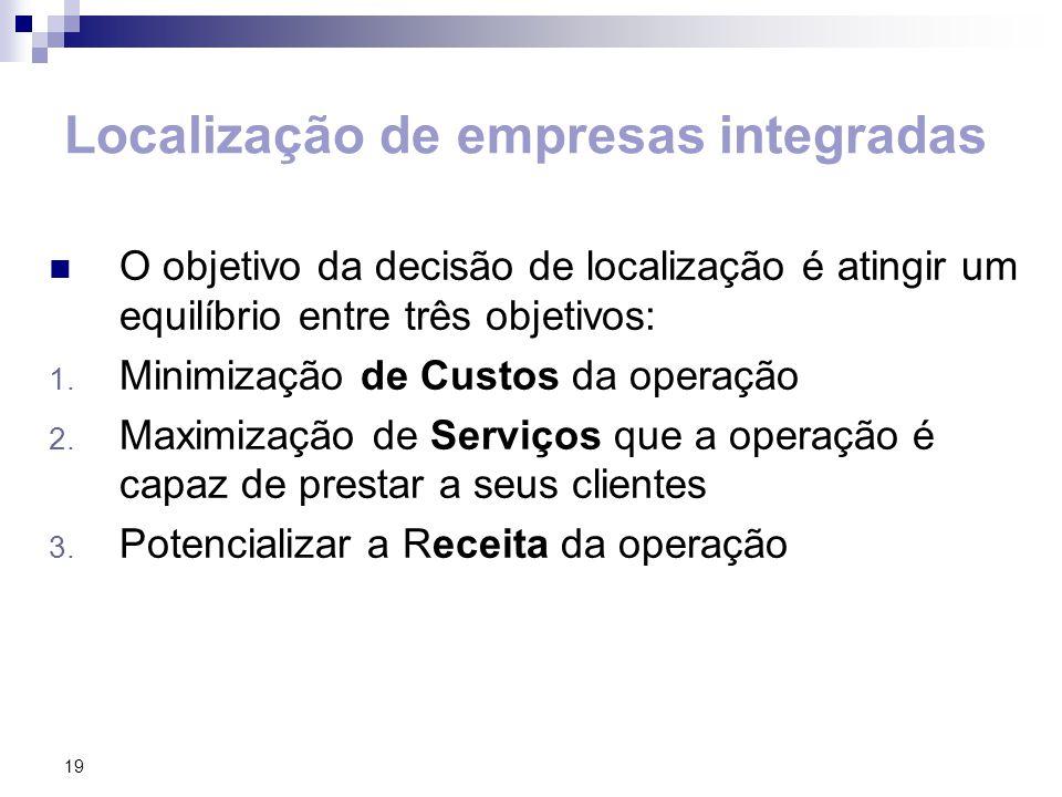 19 Localização de empresas integradas O objetivo da decisão de localização é atingir um equilíbrio entre três objetivos: 1.