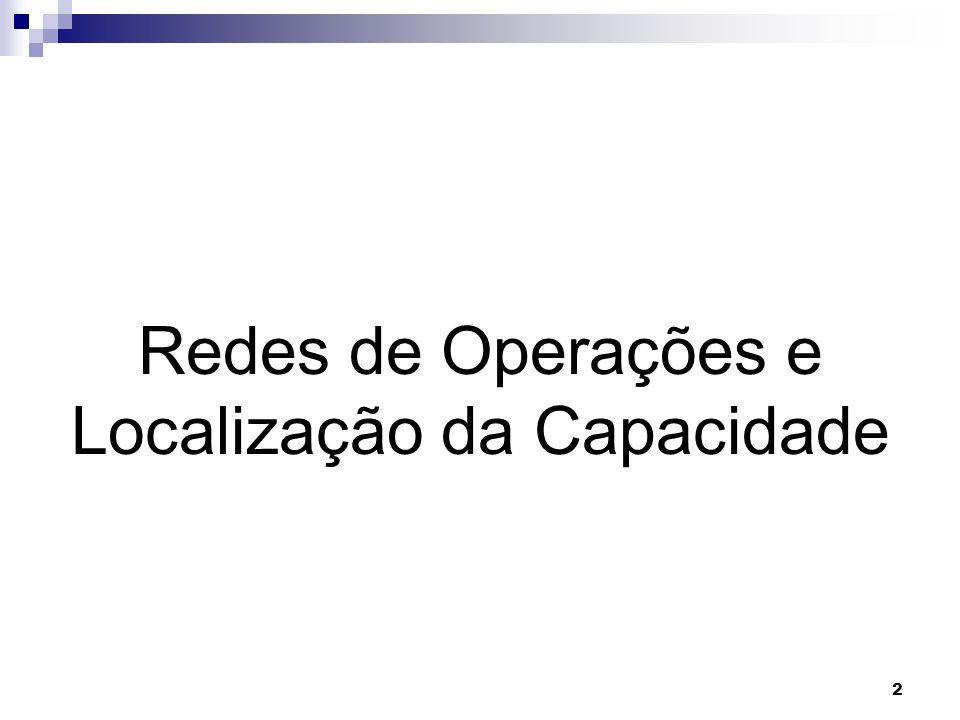 Redes de Operações e Localização da Capacidade 2