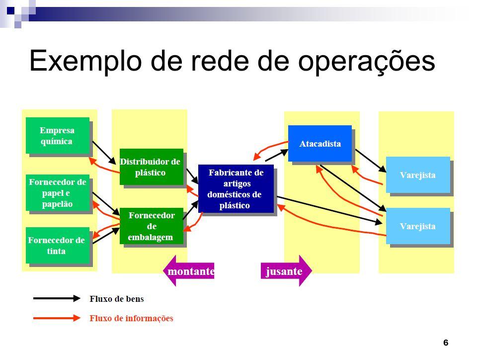 Exemplo de rede de operações 6