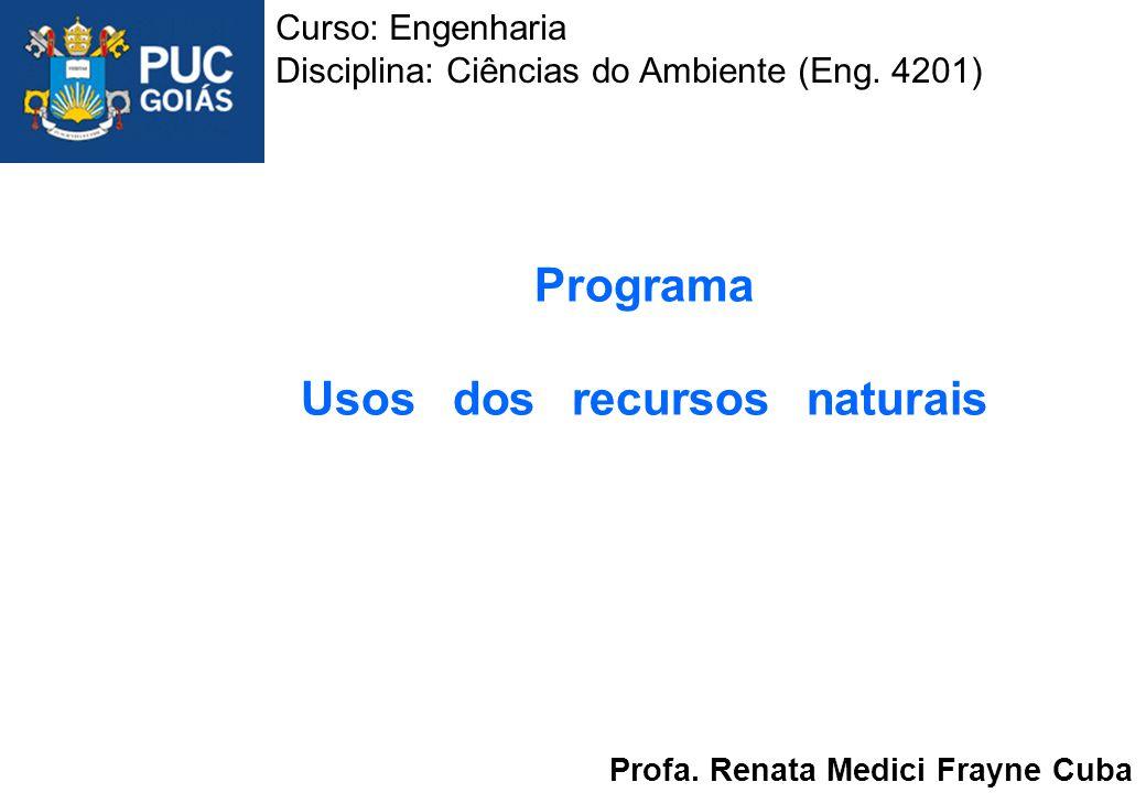 Programa Usos dos recursos naturais Profa. Renata Medici Frayne Cuba Curso: Engenharia Disciplina: Ciências do Ambiente (Eng. 4201)