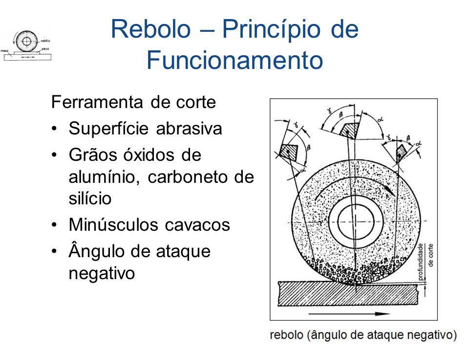 Rebolo – Princípio de Funcionamento Ferramenta de corte Superfície abrasiva Grãos óxidos de alumínio, carboneto de silício Minúsculos cavacos Ângulo de ataque negativo