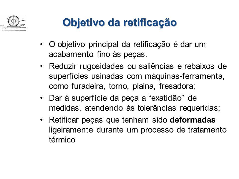 Objetivo da retificação O objetivo principal da retificação é dar um acabamento fino às peças.