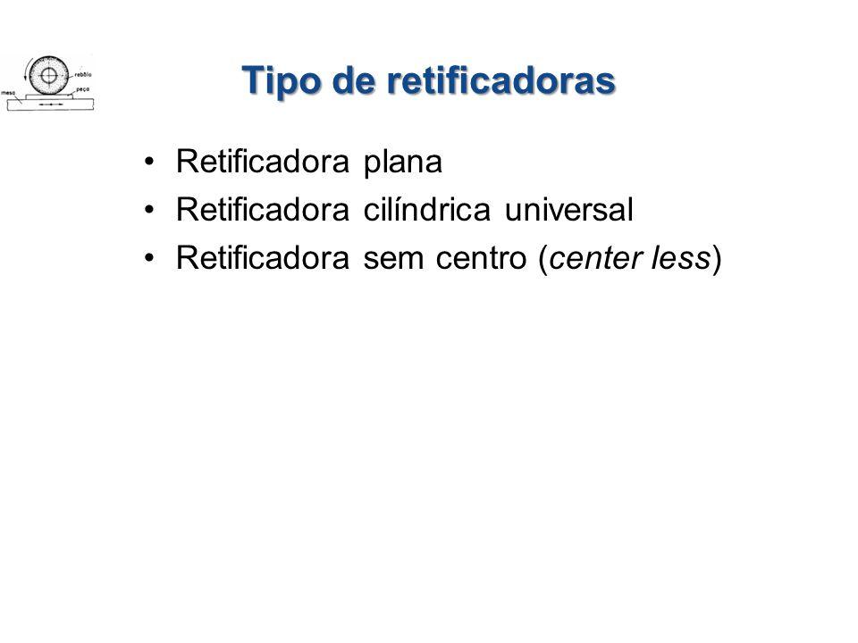 Tipo de retificadoras Retificadora plana Retificadora cilíndrica universal Retificadora sem centro (center less)