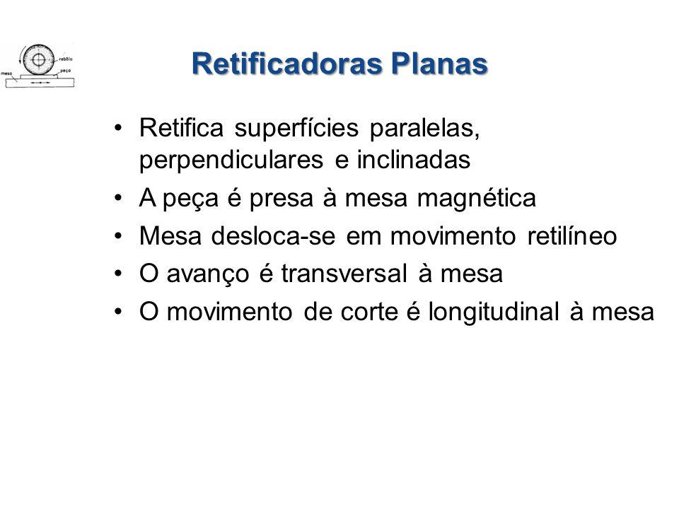 Retificadoras Planas Retifica superfícies paralelas, perpendiculares e inclinadas A peça é presa à mesa magnética Mesa desloca-se em movimento retilíneo O avanço é transversal à mesa O movimento de corte é longitudinal à mesa