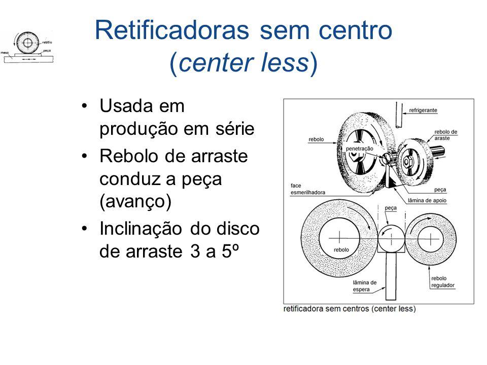 Retificadoras sem centro (center less) Usada em produção em série Rebolo de arraste conduz a peça (avanço) Inclinação do disco de arraste 3 a 5º