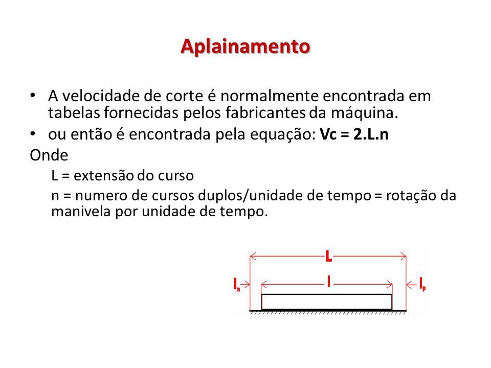 Aplainamento A velocidade de corte é normalmente encontrada em tabelas fornecidas pelos fabricantes da máquina. ou então é encontrada pela equação: Vc