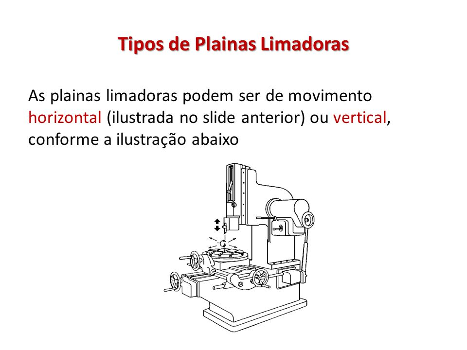 Tipos de Plainas Limadoras As plainas limadoras podem ser de movimento horizontal (ilustrada no slide anterior) ou vertical, conforme a ilustração aba