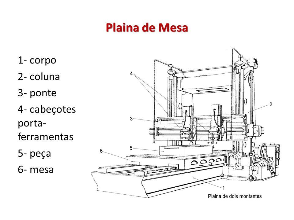 Plaina de Mesa 1- corpo 2- coluna 3- ponte 4- cabeçotes porta- ferramentas 5- peça 6- mesa