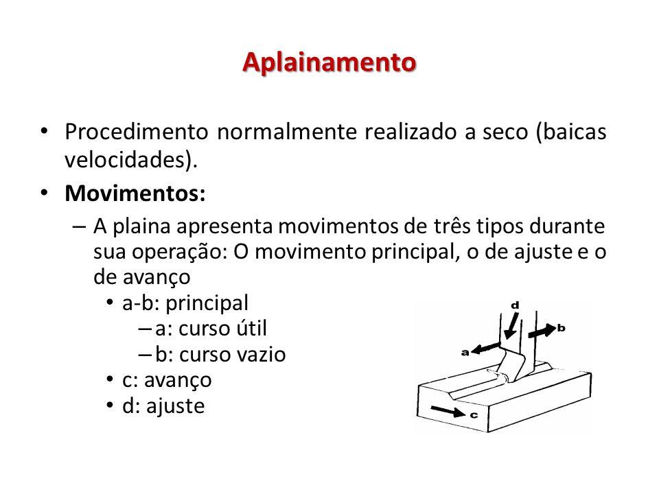 Aplainamento Procedimento normalmente realizado a seco (baicas velocidades). Movimentos: – A plaina apresenta movimentos de três tipos durante sua ope