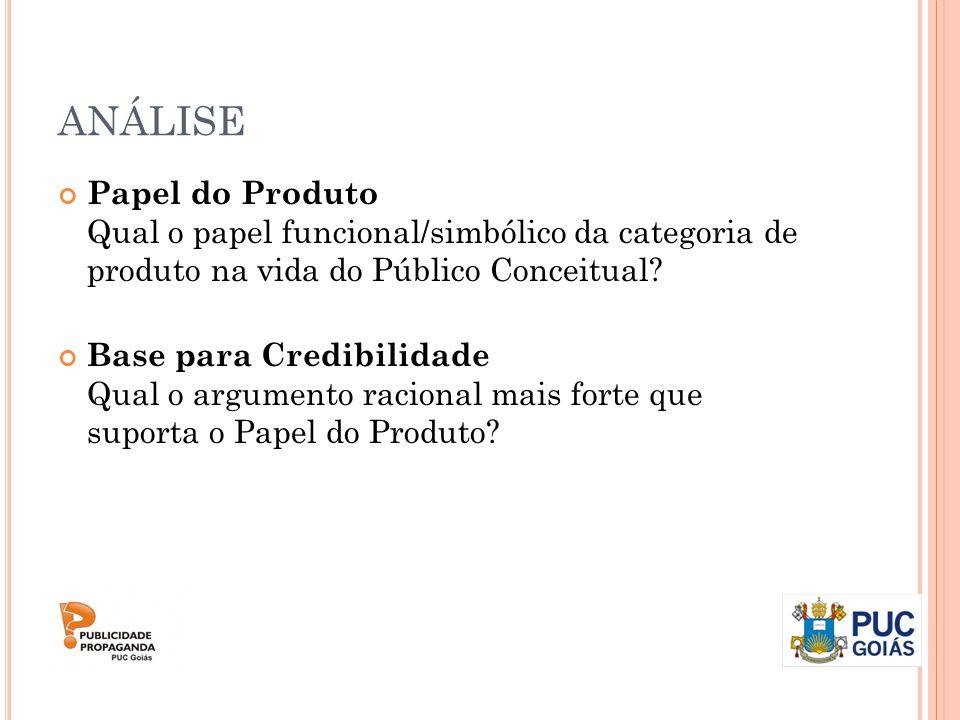 ANÁLISE Papel do Produto Qual o papel funcional/simbólico da categoria de produto na vida do Público Conceitual.