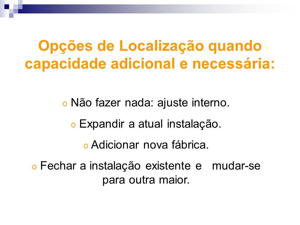 Opções de Localização quando capacidade adicional e necessária: o Não fazer nada: ajuste interno. o Expandir a atual instalação. o Adicionar nova fábr