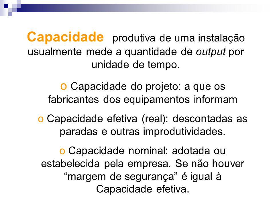 Capacidade produtiva de uma instalação usualmente mede a quantidade de output por unidade de tempo. o Capacidade do projeto: a que os fabricantes dos