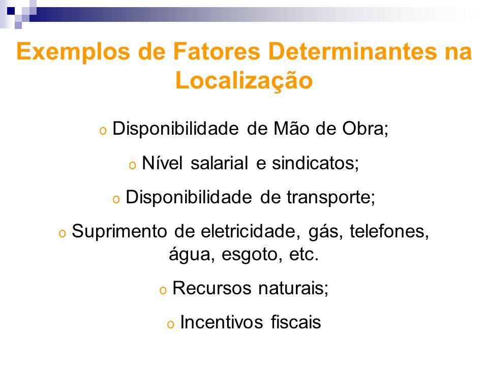 o Disponibilidade de Mão de Obra; o Nível salarial e sindicatos; o Disponibilidade de transporte; o Suprimento de eletricidade, gás, telefones, água,